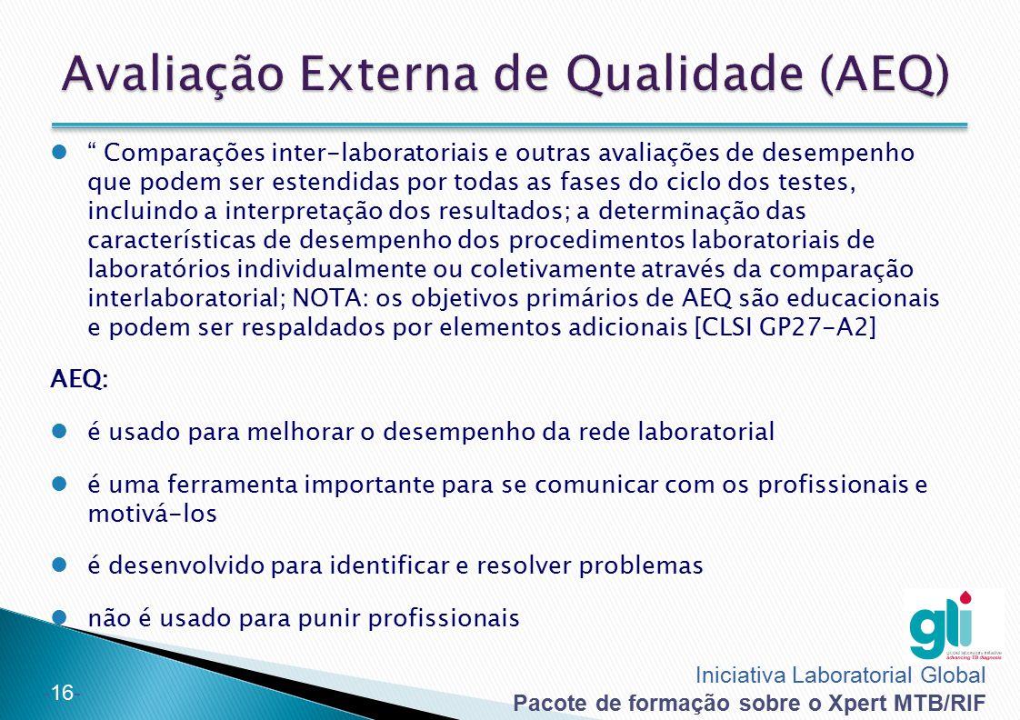 Avaliação Externa de Qualidade (AEQ)