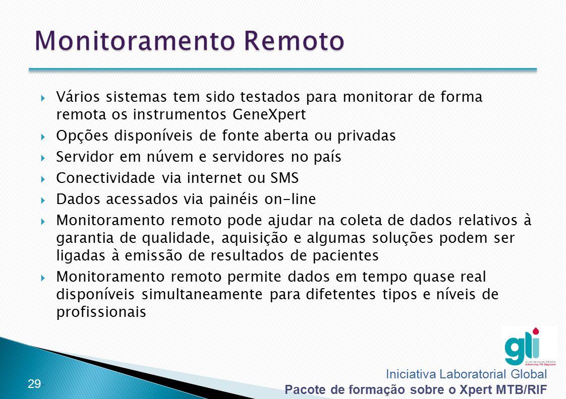 Monitoramento Remoto Vários sistemas tem sido testados para monitorar de forma remota os instrumentos GeneXpert.