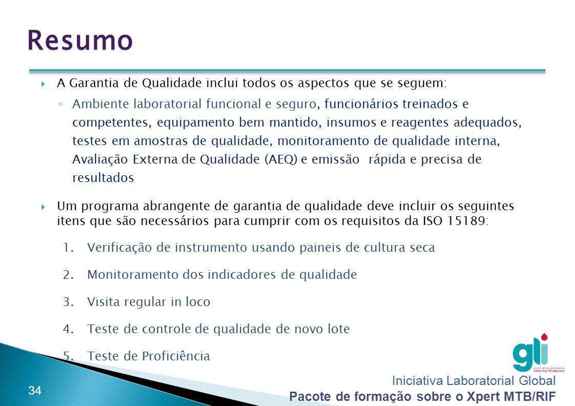 Resumo A Garantia de Qualidade inclui todos os aspectos que se seguem: