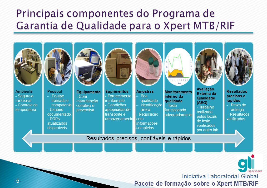 Principais componentes do Programa de Garantia de Qualidade para o Xpert MTB/RIF