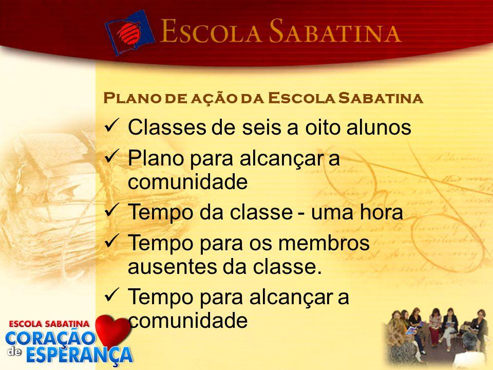 Classes de seis a oito alunos Plano para alcançar a comunidade