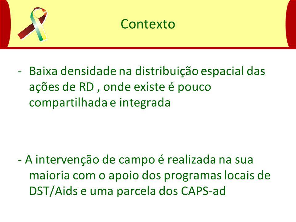 ContextoBaixa densidade na distribuição espacial das ações de RD , onde existe é pouco compartilhada e integrada.