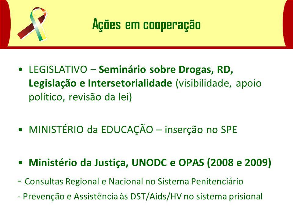Ações em cooperação LEGISLATIVO – Seminário sobre Drogas, RD, Legislação e Intersetorialidade (visibilidade, apoio político, revisão da lei)