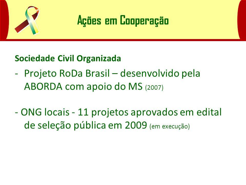Ações em Cooperação Sociedade Civil Organizada. Projeto RoDa Brasil – desenvolvido pela ABORDA com apoio do MS (2007)