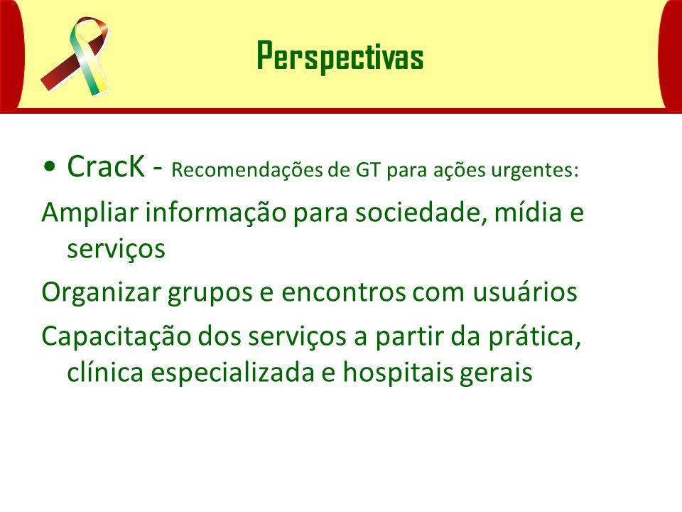Perspectivas CracK - Recomendações de GT para ações urgentes: