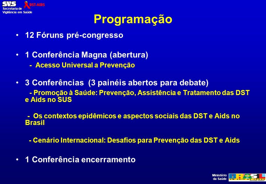 Programação 12 Fóruns pré-congresso 1 Conferência Magna (abertura)