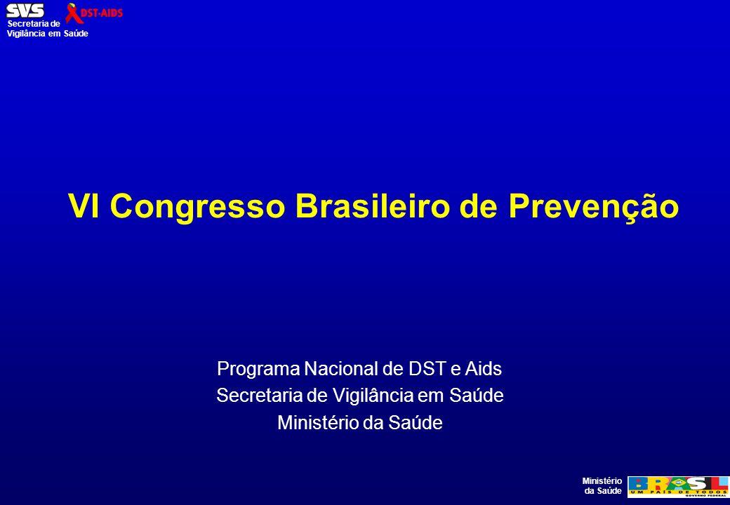 VI Congresso Brasileiro de Prevenção