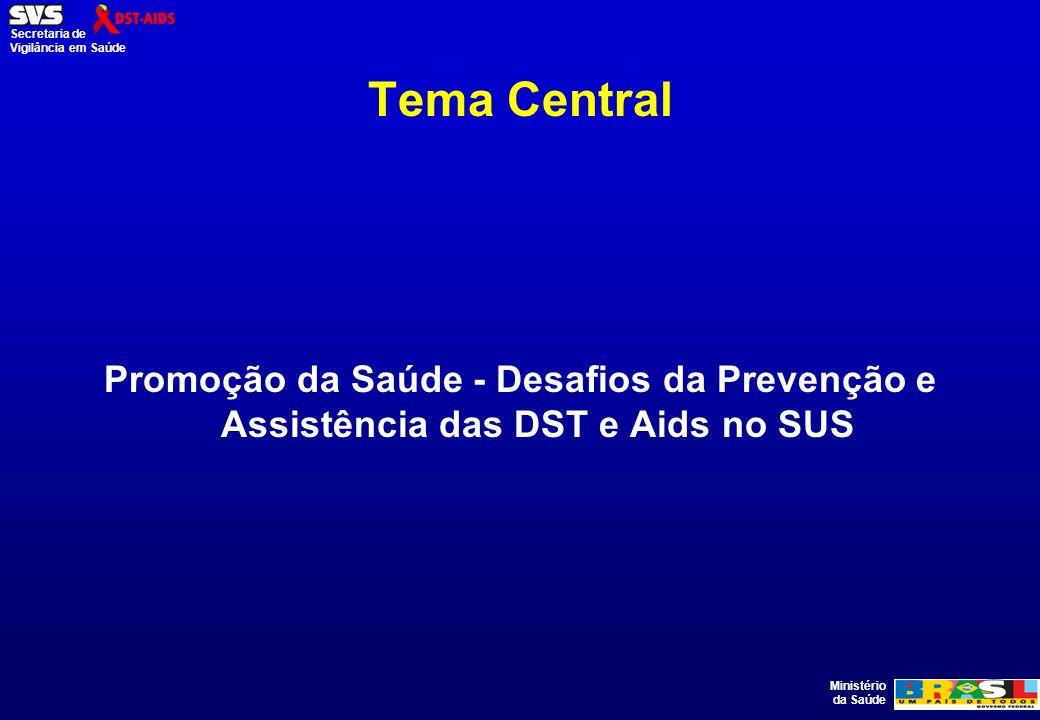 Tema Central Promoção da Saúde - Desafios da Prevenção e Assistência das DST e Aids no SUS