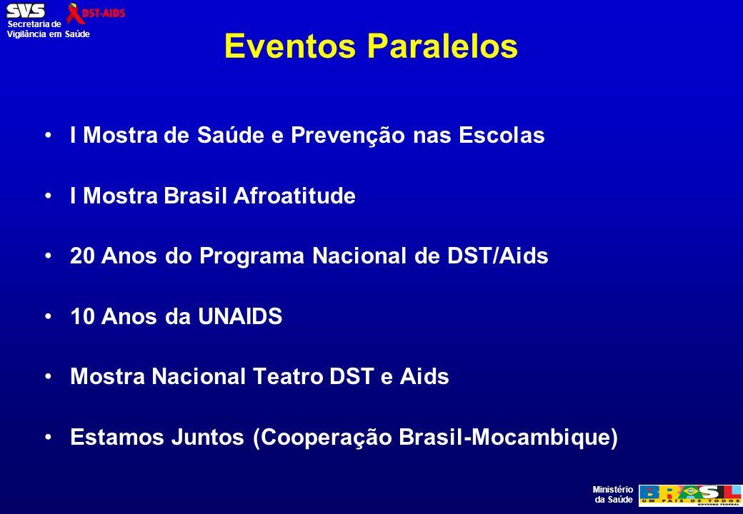 Eventos Paralelos I Mostra de Saúde e Prevenção nas Escolas