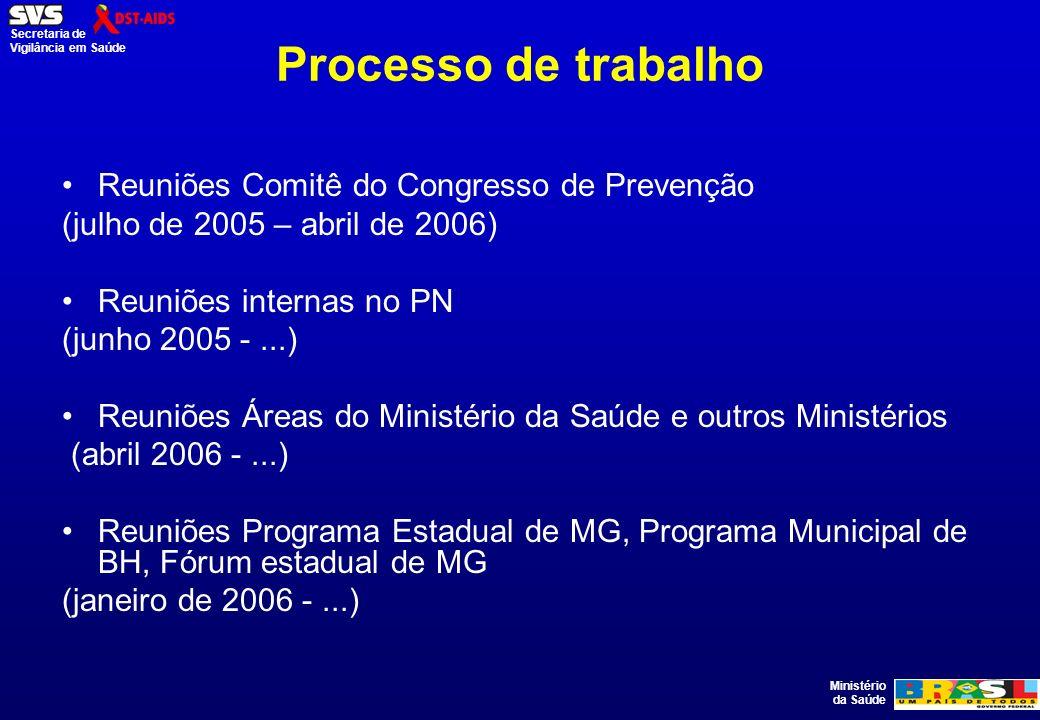Processo de trabalho Reuniões Comitê do Congresso de Prevenção
