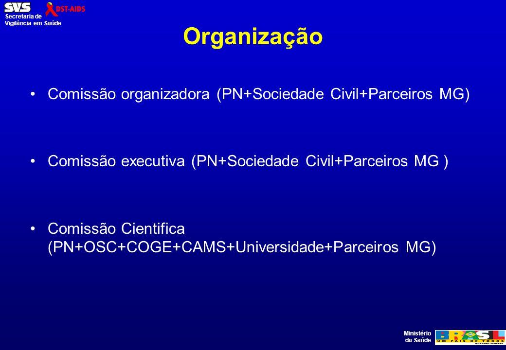 Organização Comissão organizadora (PN+Sociedade Civil+Parceiros MG)