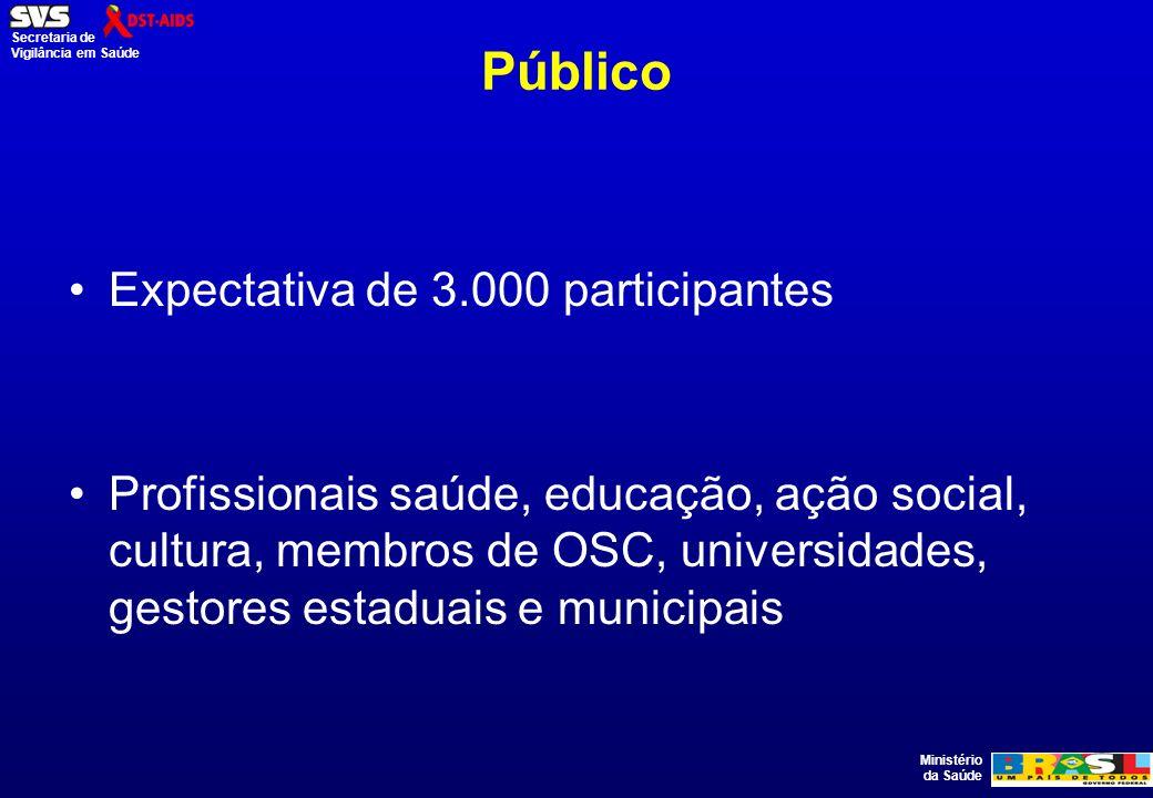 Público Expectativa de 3.000 participantes
