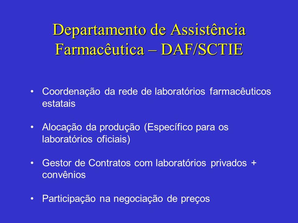 Departamento de Assistência Farmacêutica – DAF/SCTIE