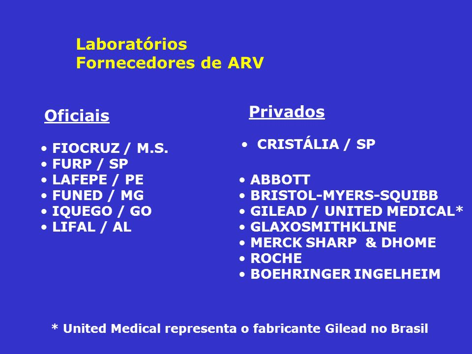 * United Medical representa o fabricante Gilead no Brasil