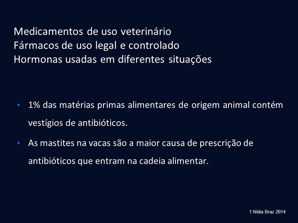 Medicamentos de uso veterinário Fármacos de uso legal e controlado Hormonas usadas em diferentes situações