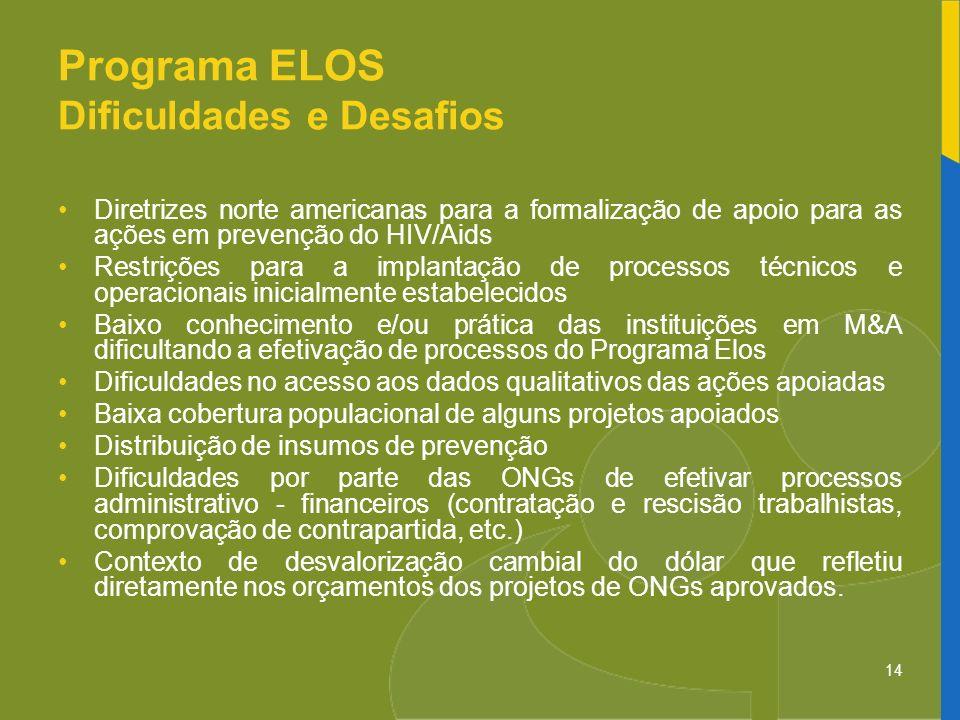 Programa ELOS Dificuldades e Desafios