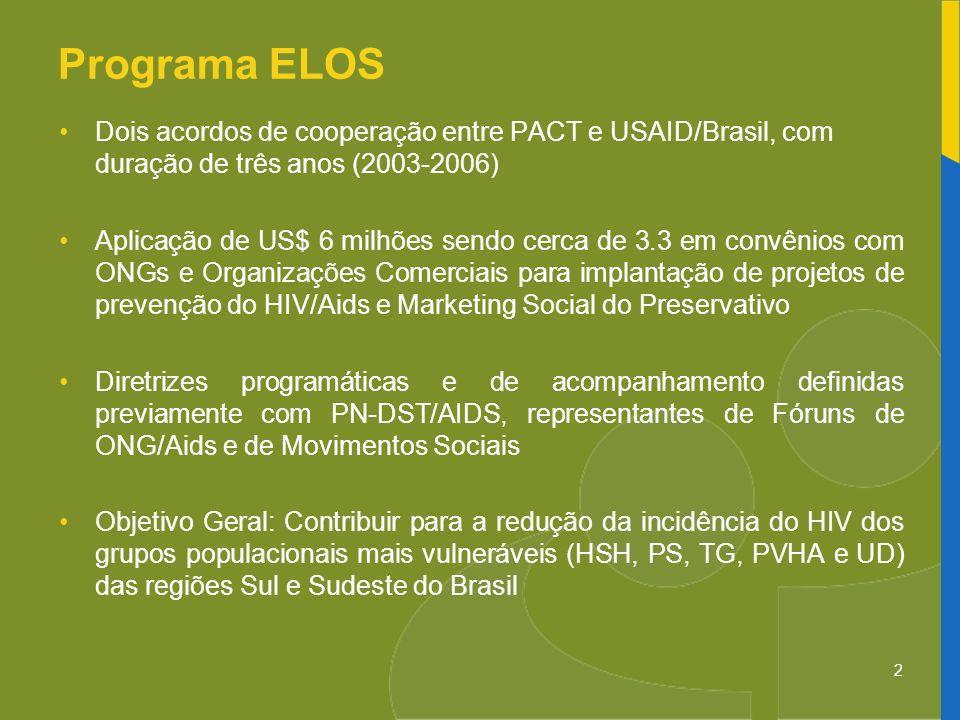 Programa ELOSDois acordos de cooperação entre PACT e USAID/Brasil, com duração de três anos (2003-2006)