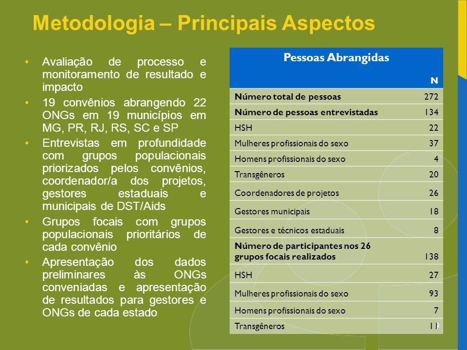 Metodologia – Principais Aspectos