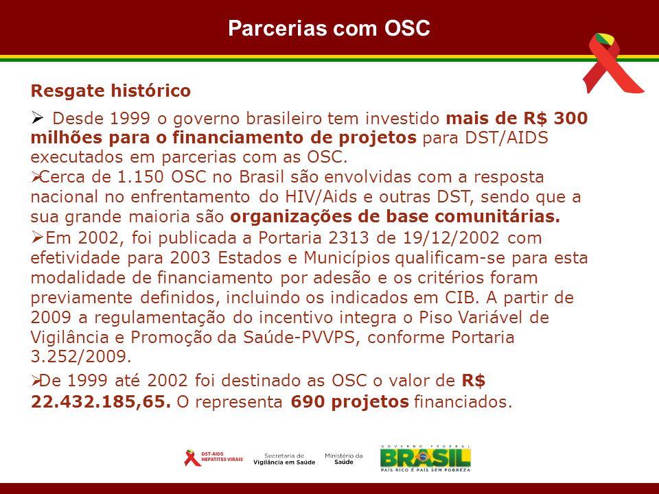 Parcerias com OSC Resgate histórico.
