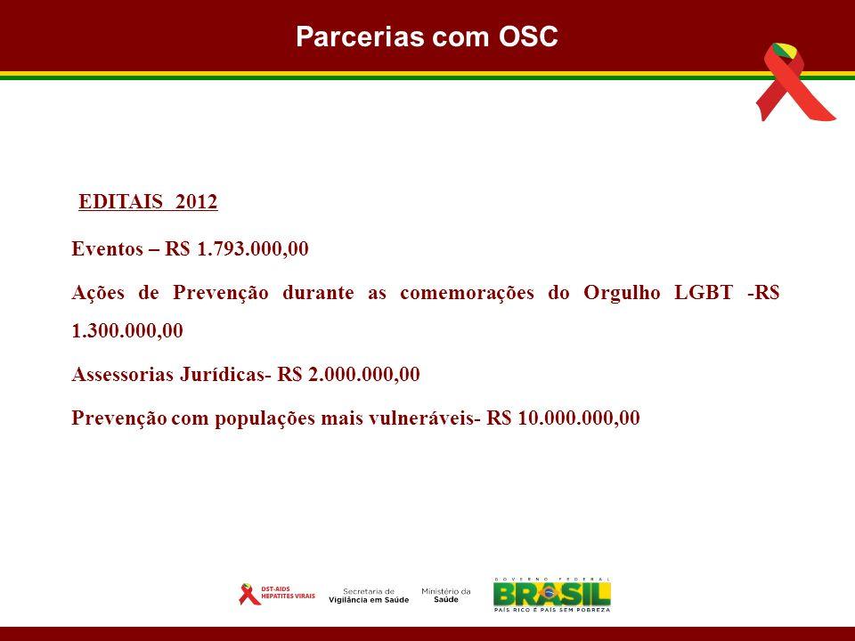 Parcerias com OSC EDITAIS 2012 Eventos – R$ 1.793.000,00