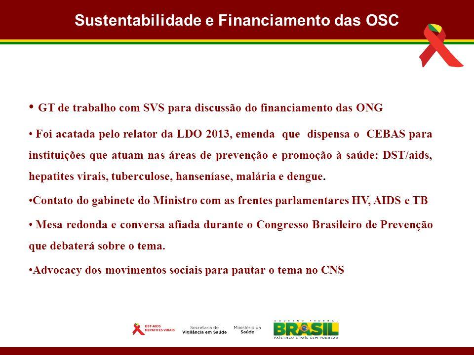 Sustentabilidade e Financiamento das OSC