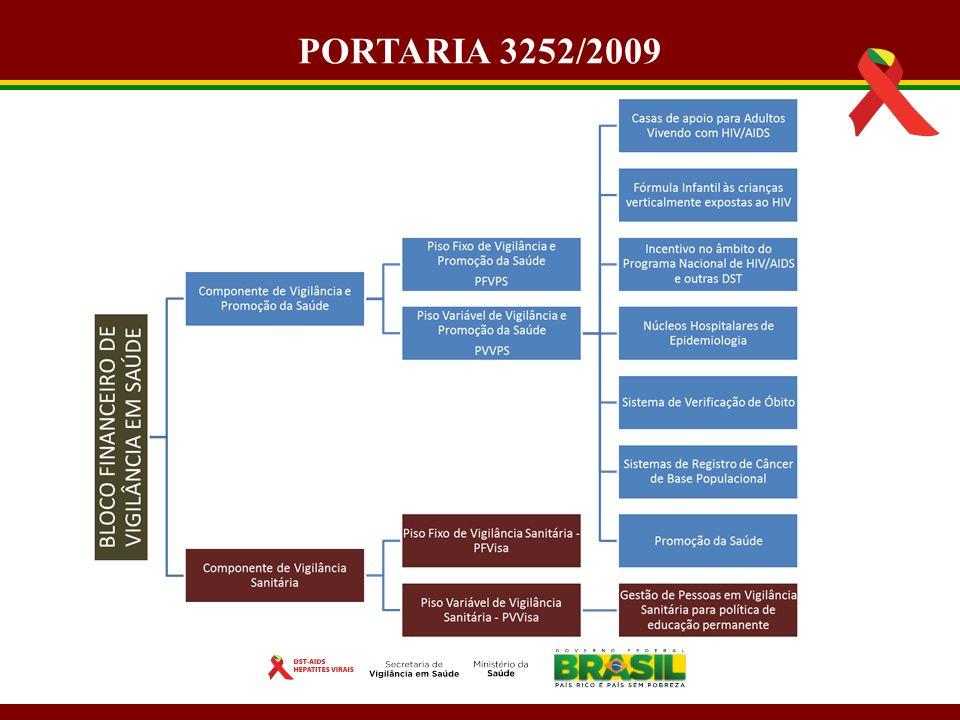 PORTARIA 3252/2009