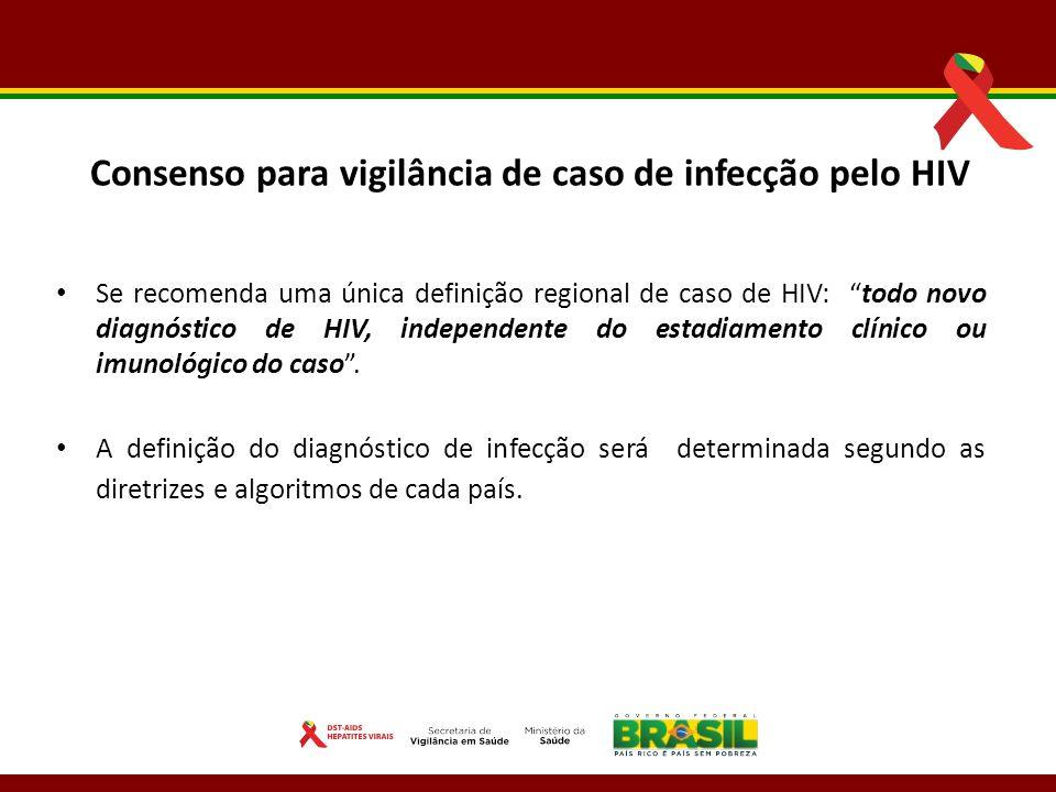 Consenso para vigilância de caso de infecção pelo HIV