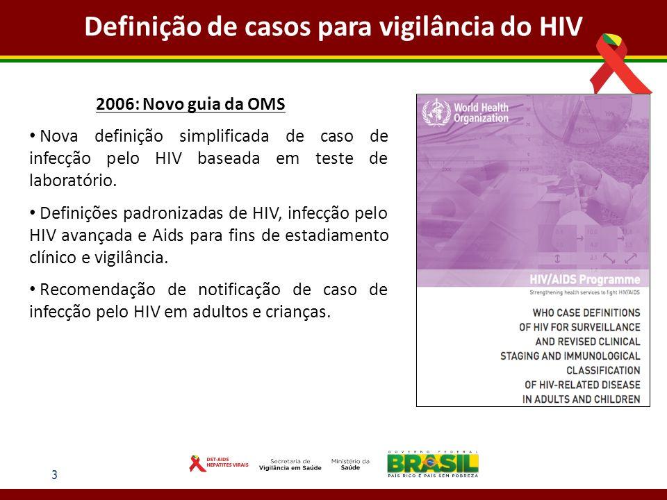 Definição de casos para vigilância do HIV