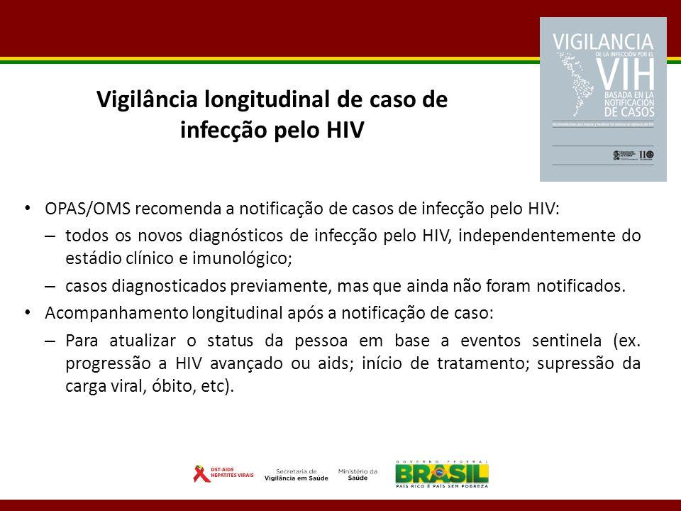 Vigilância longitudinal de caso de infecção pelo HIV