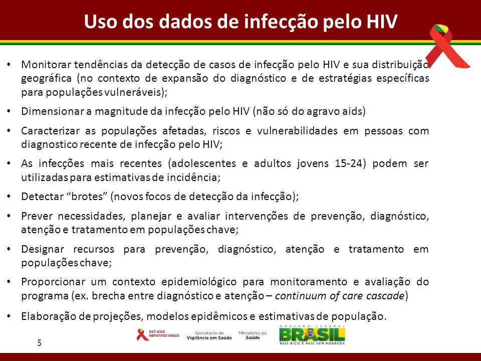 Uso dos dados de infecção pelo HIV