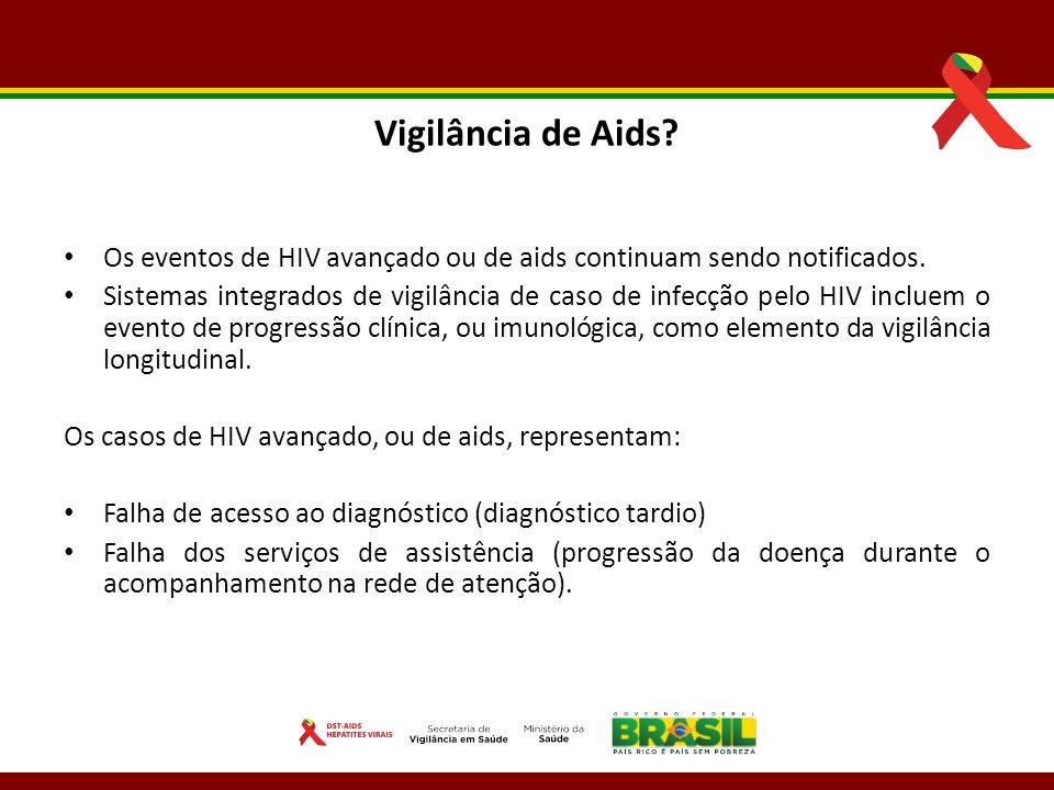 Vigilância de Aids Os eventos de HIV avançado ou de aids continuam sendo notificados.