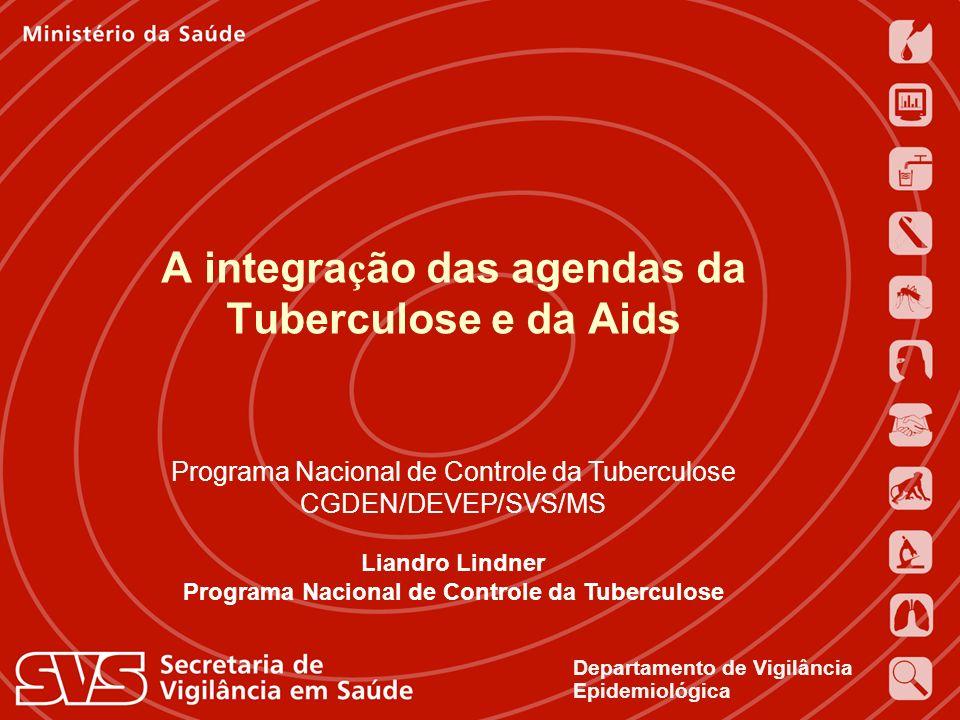 A integração das agendas da Tuberculose e da Aids