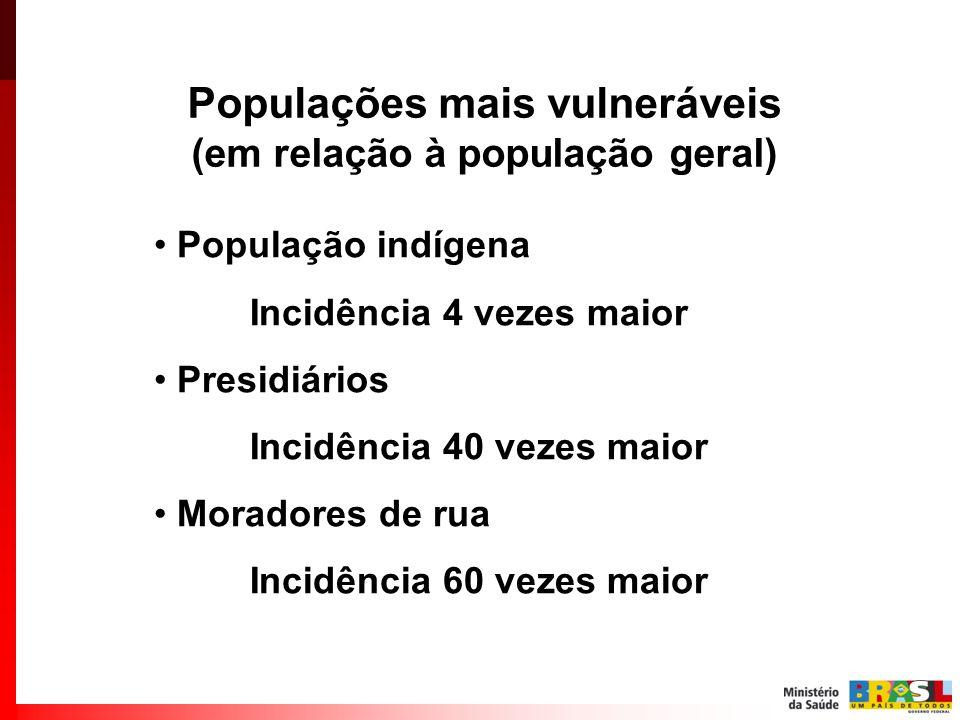 Populações mais vulneráveis (em relação à população geral)