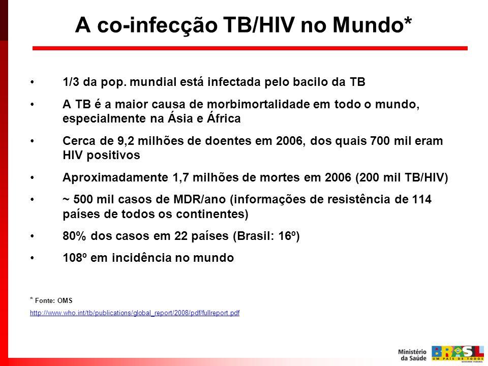 A co-infecção TB/HIV no Mundo*