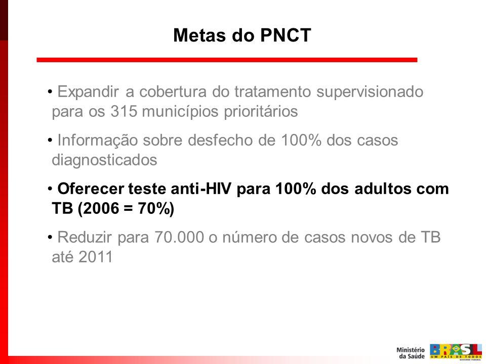 Metas do PNCT Expandir a cobertura do tratamento supervisionado para os 315 municípios prioritários.