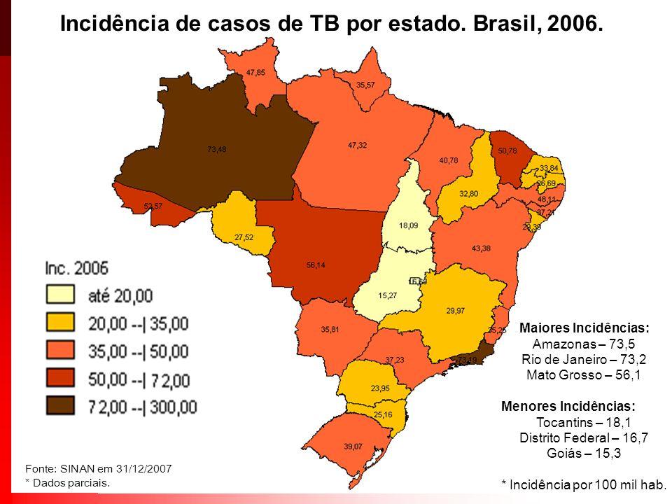 Incidência de casos de TB por estado. Brasil, 2006.
