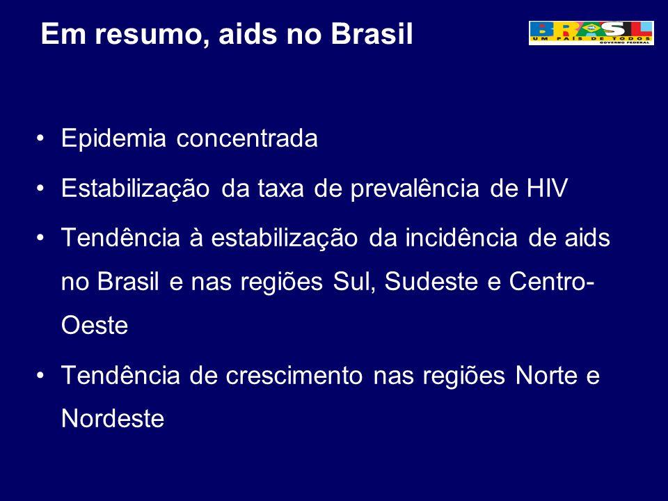 Em resumo, aids no Brasil