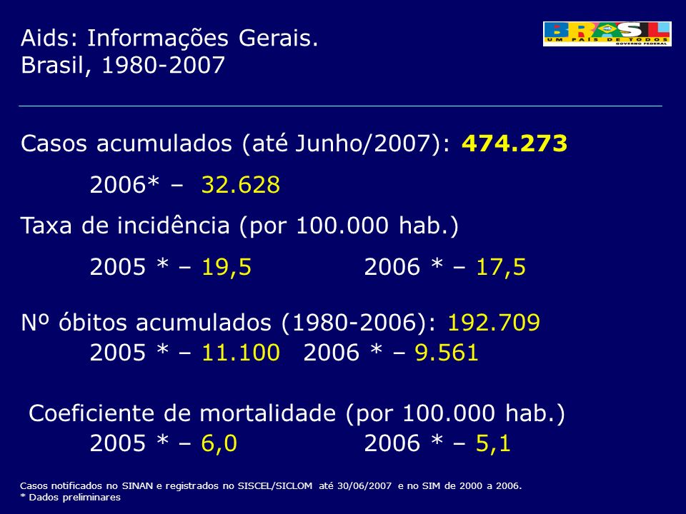 Aids: Informações Gerais. Brasil, 1980-2007