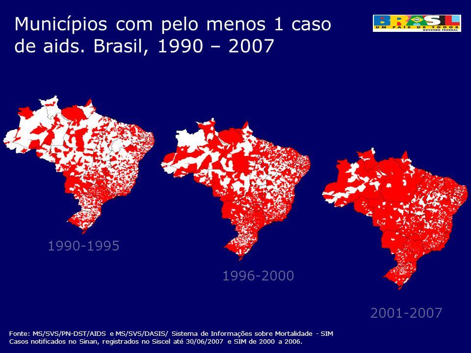 Municípios com pelo menos 1 caso de aids. Brasil, 1990 – 2007