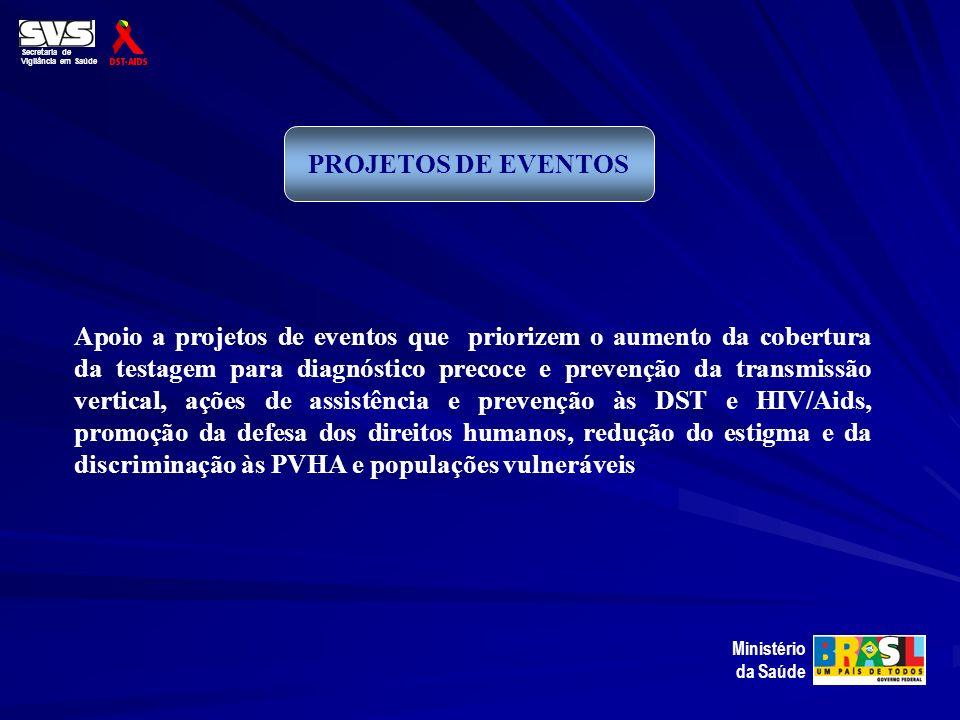 Secretaria de Vigilância em Saúde. PROJETOS DE EVENTOS.