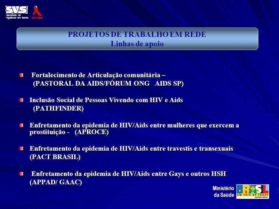 PROJETOS DE TRABALHO EM REDE
