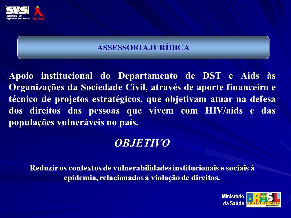 Secretaria de Vigilância em Saúde. ASSESSORIA JURÍDICA.