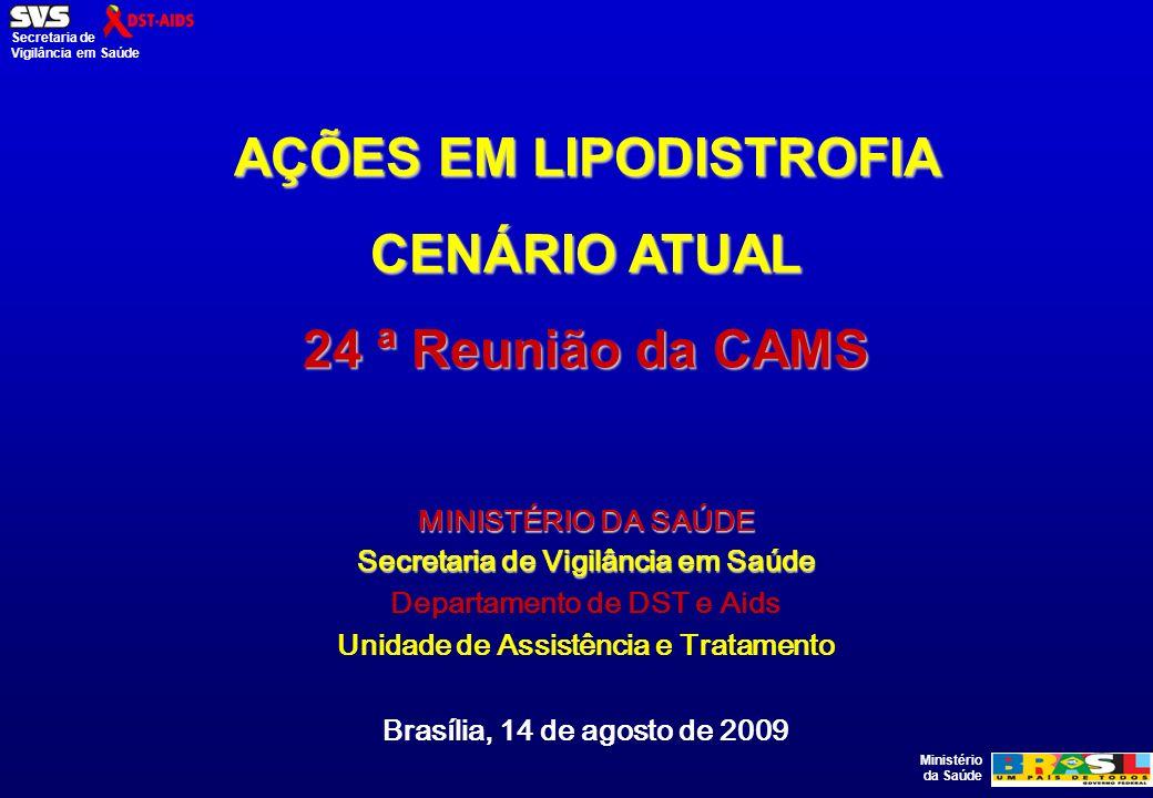 AÇÕES EM LIPODISTROFIA CENÁRIO ATUAL 24 ª Reunião da CAMS