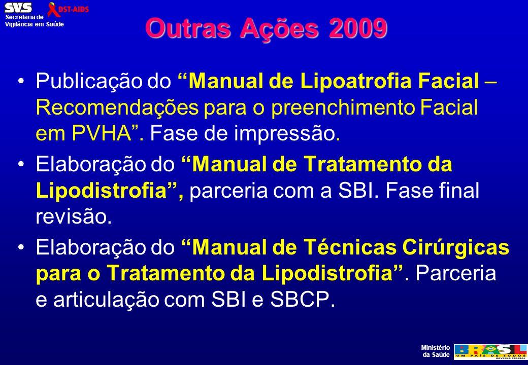 Outras Ações 2009 Publicação do Manual de Lipoatrofia Facial – Recomendações para o preenchimento Facial em PVHA . Fase de impressão.