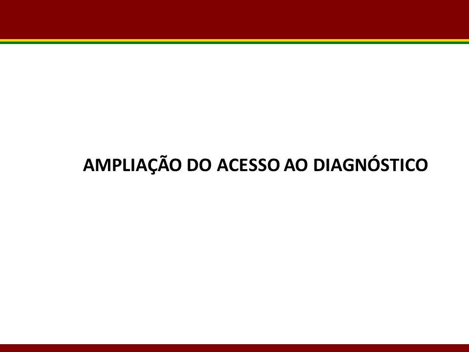 AMPLIAÇÃO DO ACESSO AO DIAGNÓSTICO