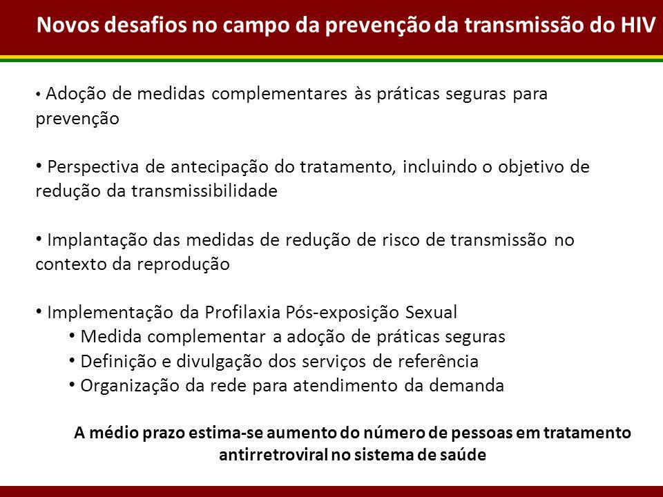 Novos desafios no campo da prevenção da transmissão do HIV