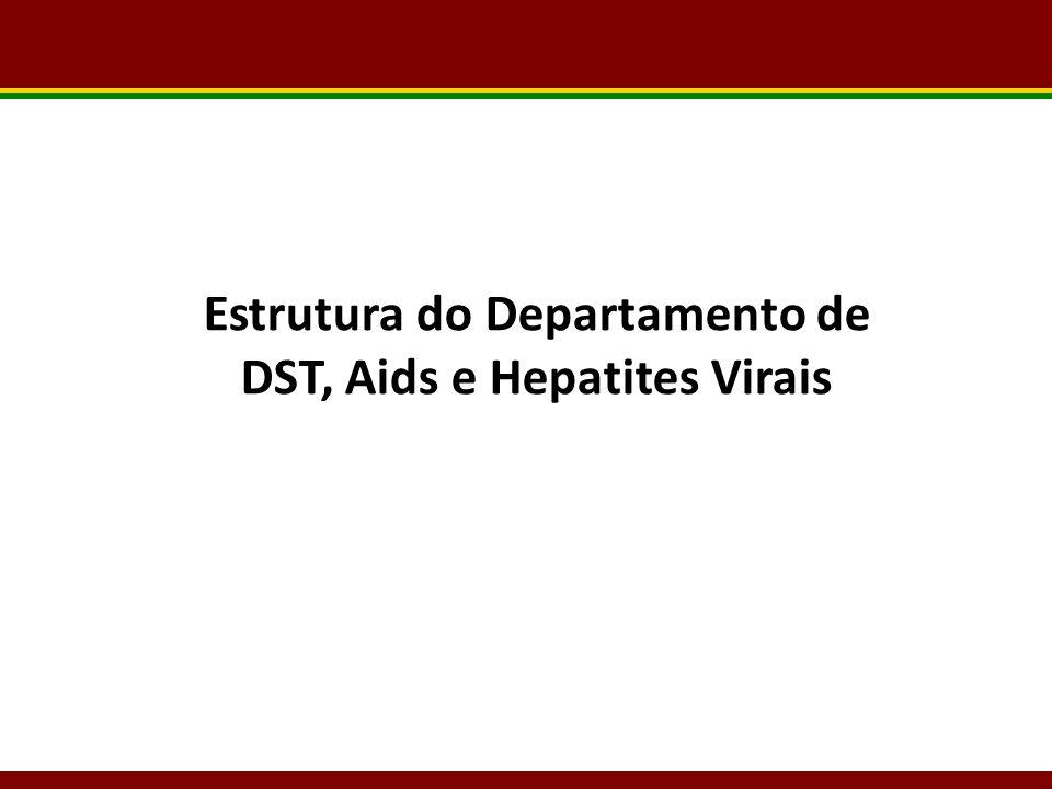 Estrutura do Departamento de DST, Aids e Hepatites Virais
