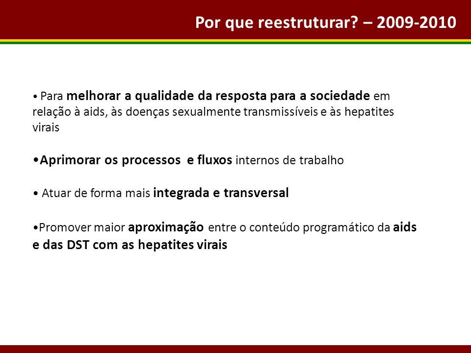 Por que reestruturar – 2009-2010