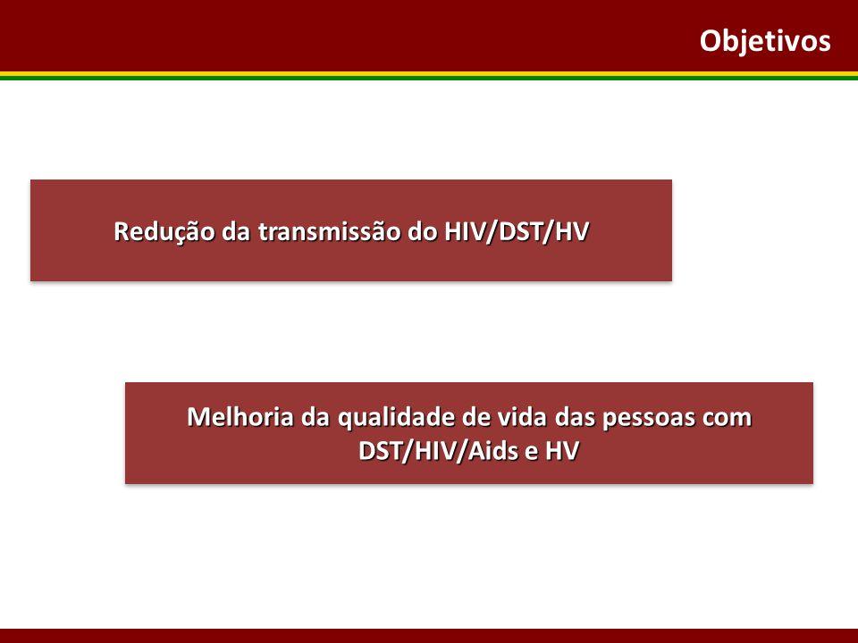 Objetivos Redução da transmissão do HIV/DST/HV