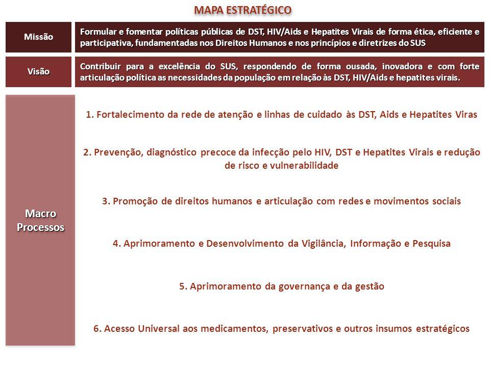5. Aprimoramento da governança e da gestão